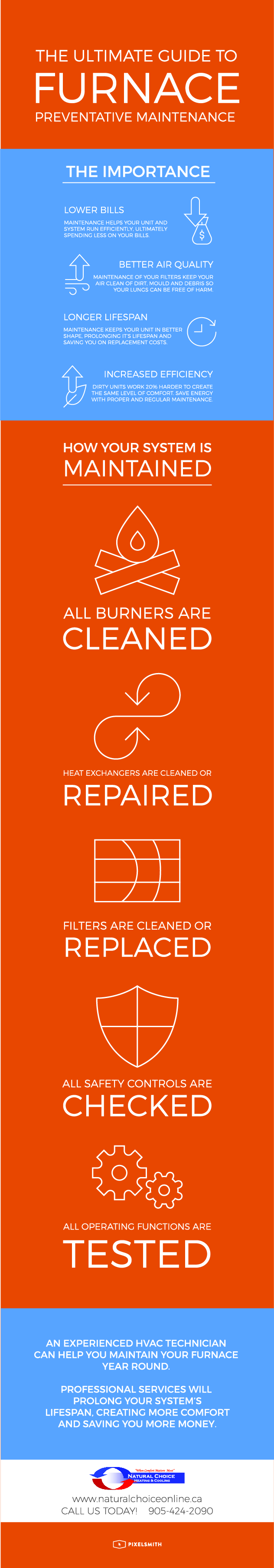 furnace preventative maintenance infographic