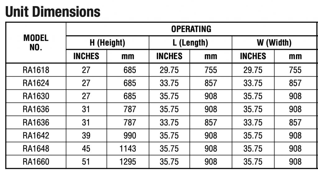 RA16 Dimensions